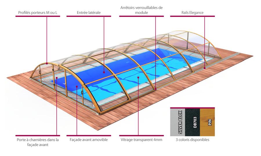 Abri de piscine astucieux albixonbox for Abri piscine klasik c